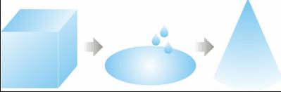 إدارة التغيير - شرح نموذج كيرت لوين بالتفصيل