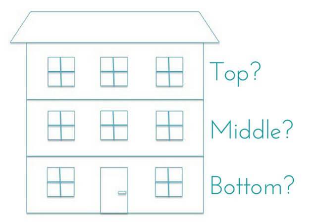 10 عوامل لإختيار أفضل طابق للسكن - نصائح مهمة