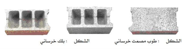 الطوب الأسمنتى - طريقة صناعة وانواع وخصائص الطوب الأسمنتى
