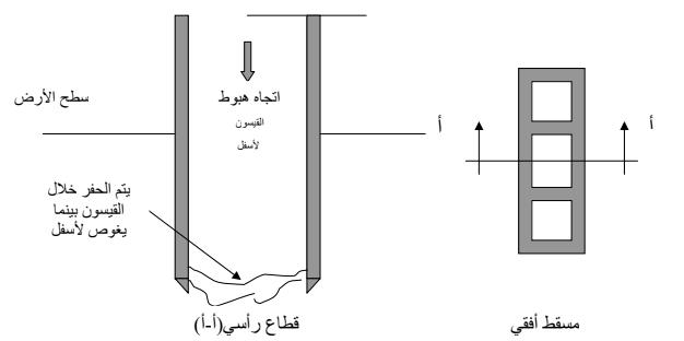 القيسونات - تعريف وانواع واستخدامات القيسونات