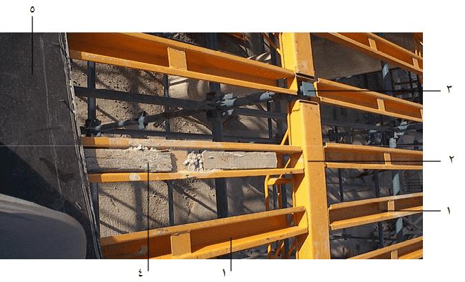 أنواع ومصطلحات الشدات المعدنية ومكوناتها بالصور