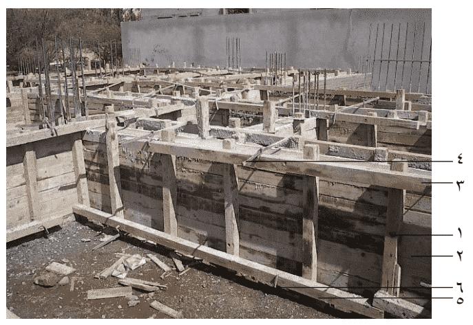 الشدة الخشبية للميدات - مكوناتها وخطوات تنفيذها بالصور