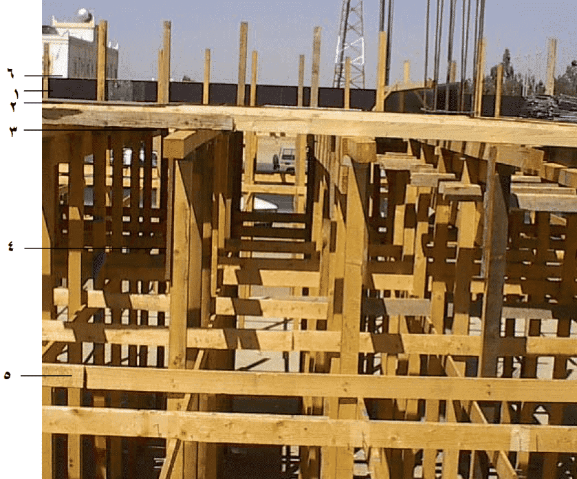 الشدة الخشبية للسقف