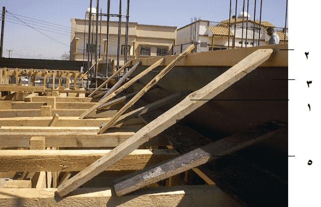 الشكالات في تثبيت داير السقف