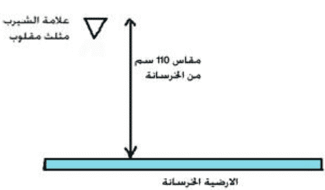علامة الشيرب مثلث مقلوب
