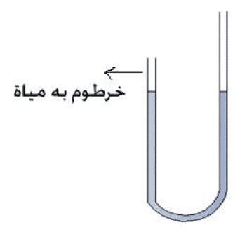 ميزان الخرطوم وطريقة استخدامه والشيرب كيفية اخذ الشيرب