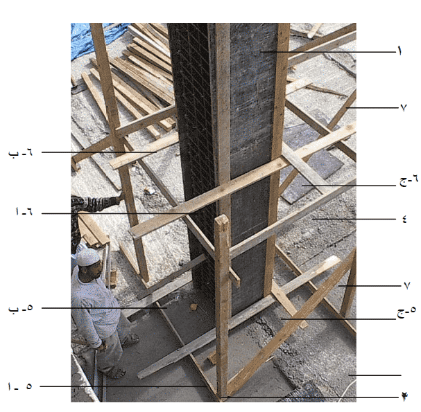 الشدة الخشبية للاعمدة - مكوناتها وخطوات تنفيذها بالصور