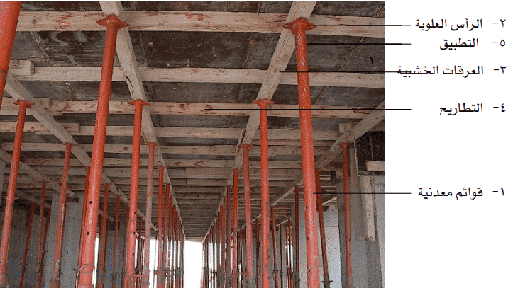 تنفيذ سقف من البلكات المفرغة باستخدام القوائم المعدنية