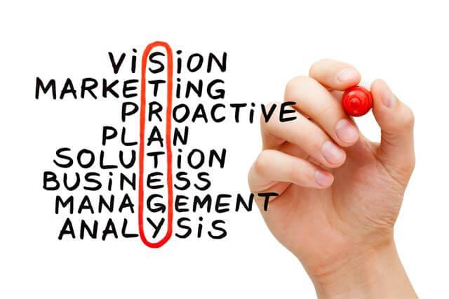 شرح مصفوفة الاستراتيجيات الكبرى The Grand Strategy Matrix