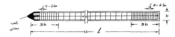 الخوازيق - تعريف وانواع واستخدامات الخوازيق بالتفصيل