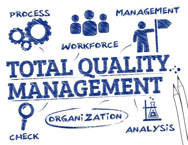 مفهوم ومباديء وفوائد وأهمية إدارة الجودة الشاملة