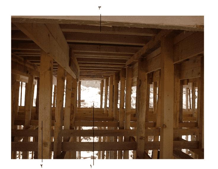 موقع (مكان) البيانضات في الشدة الخشبية